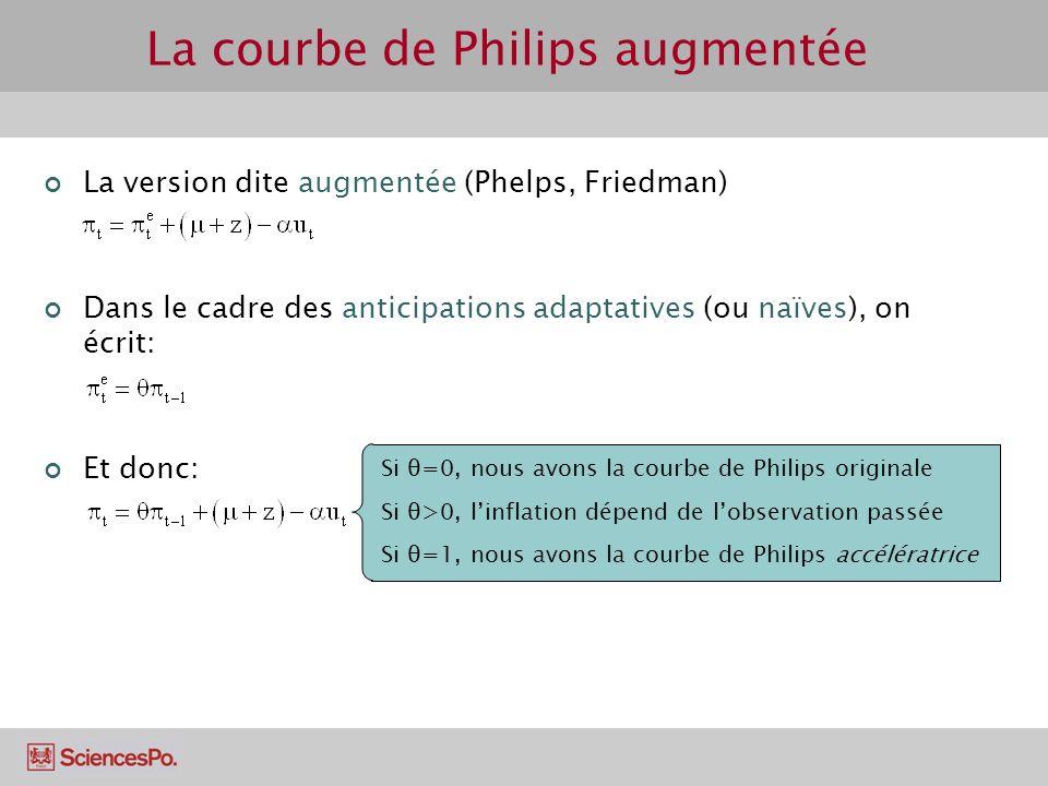La courbe de Philips augmentée