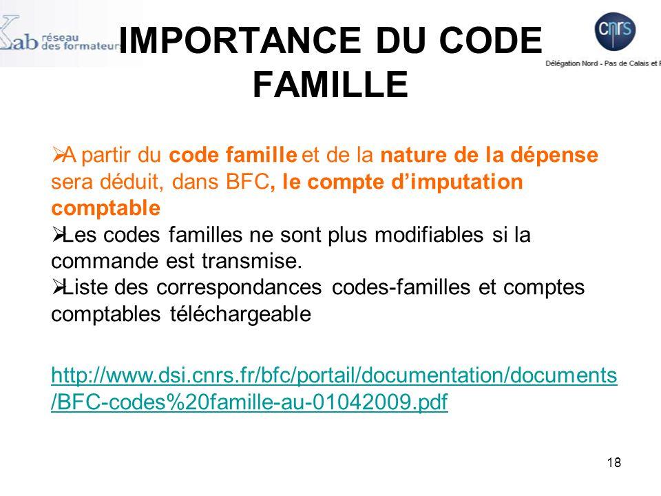 IMPORTANCE DU CODE FAMILLE