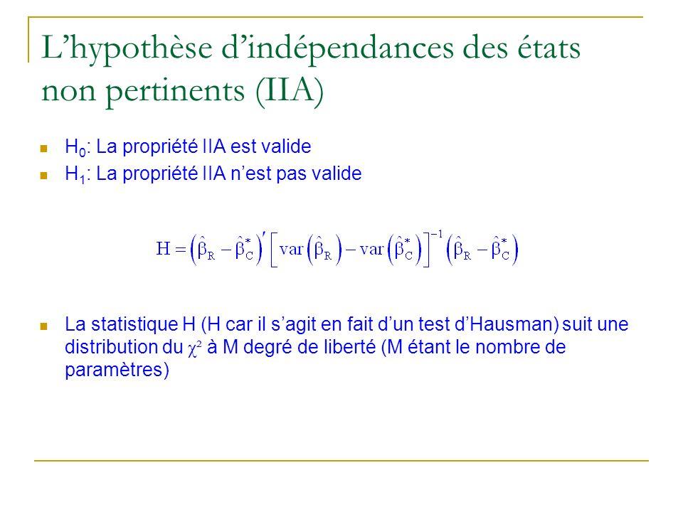 L'hypothèse d'indépendances des états non pertinents (IIA)