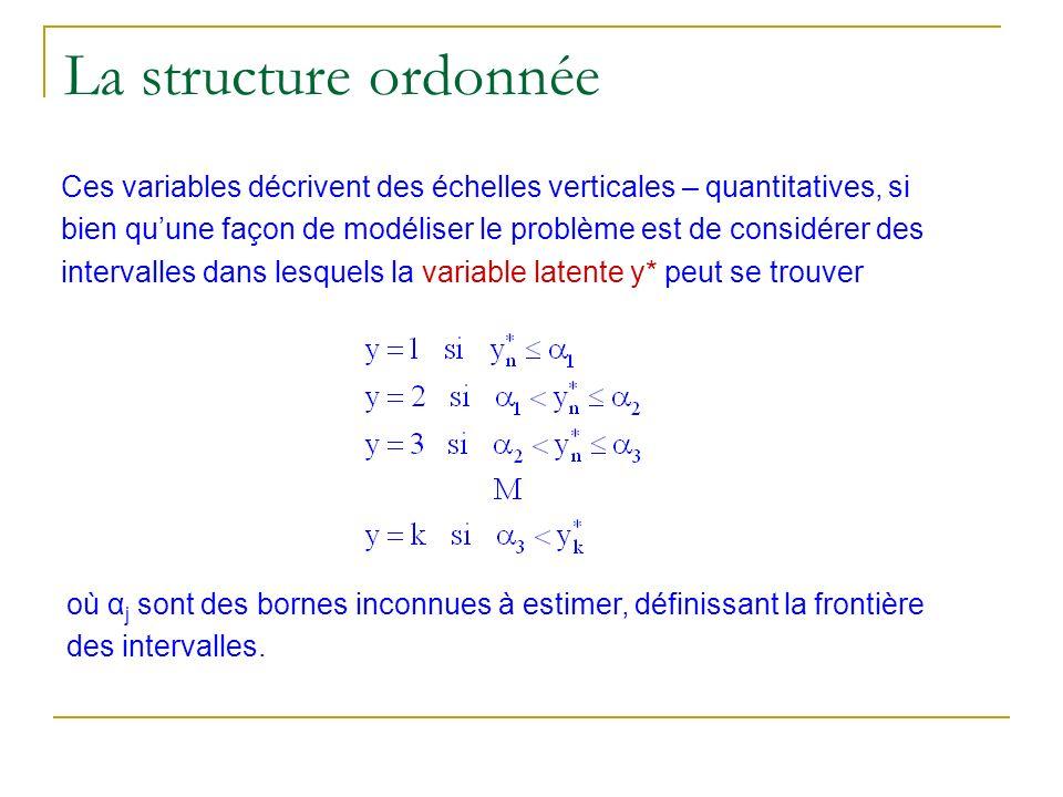 La structure ordonnée