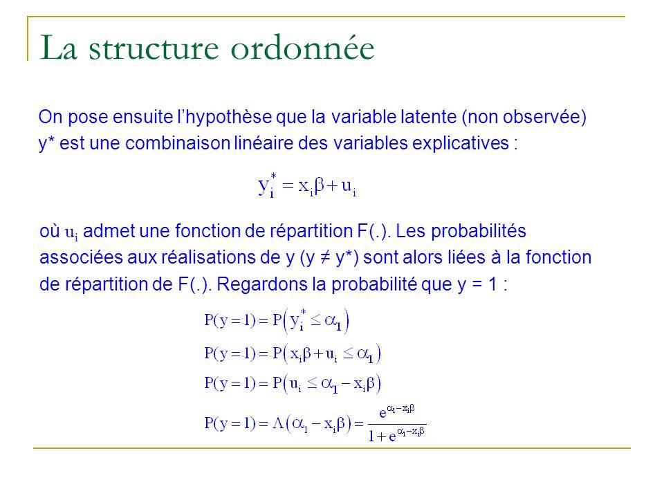 La structure ordonnéeOn pose ensuite l'hypothèse que la variable latente (non observée) y* est une combinaison linéaire des variables explicatives :