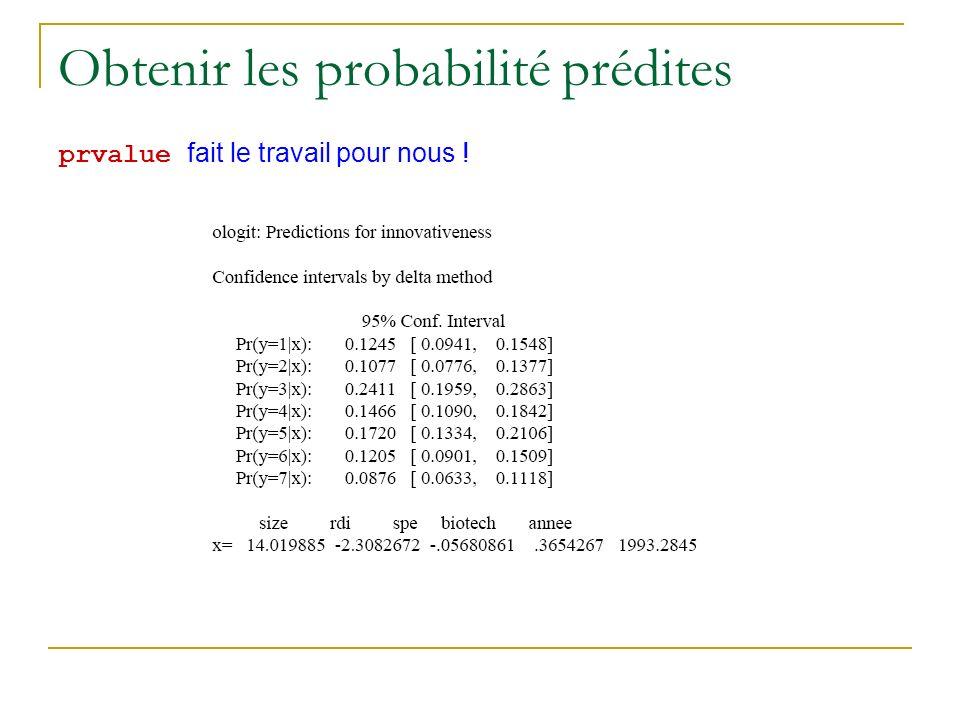 Obtenir les probabilité prédites