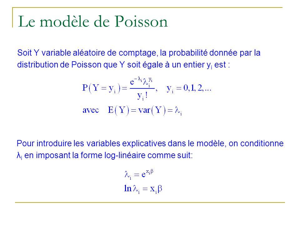 Le modèle de Poisson