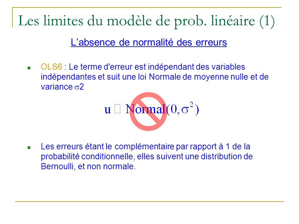 Les limites du modèle de prob. linéaire (1)