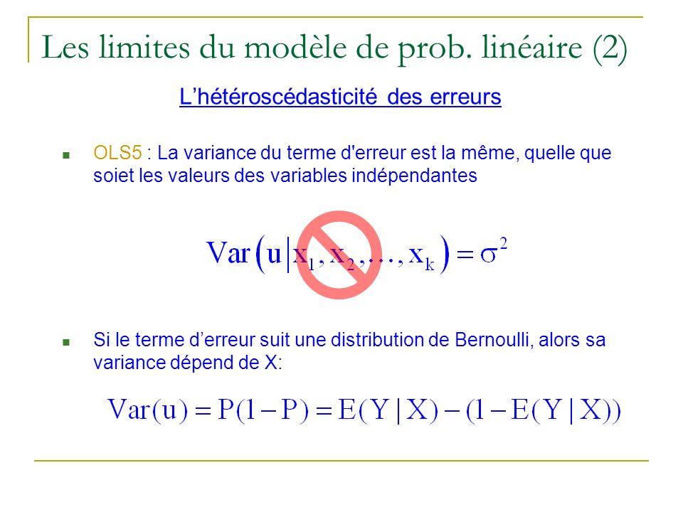 Les limites du modèle de prob. linéaire (2)