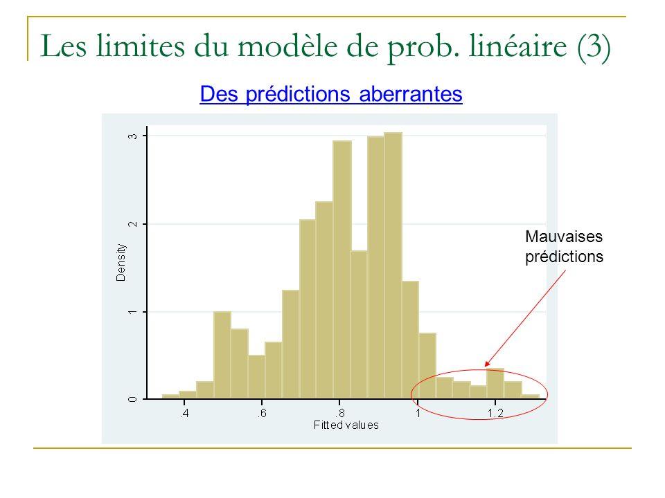 Les limites du modèle de prob. linéaire (3)