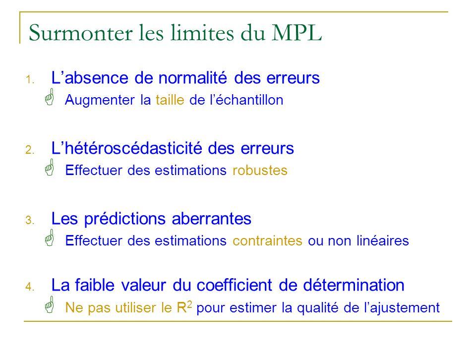 Surmonter les limites du MPL