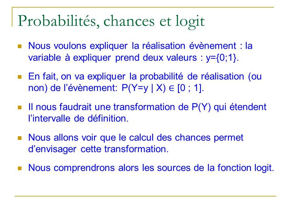 Probabilités, chances et logit