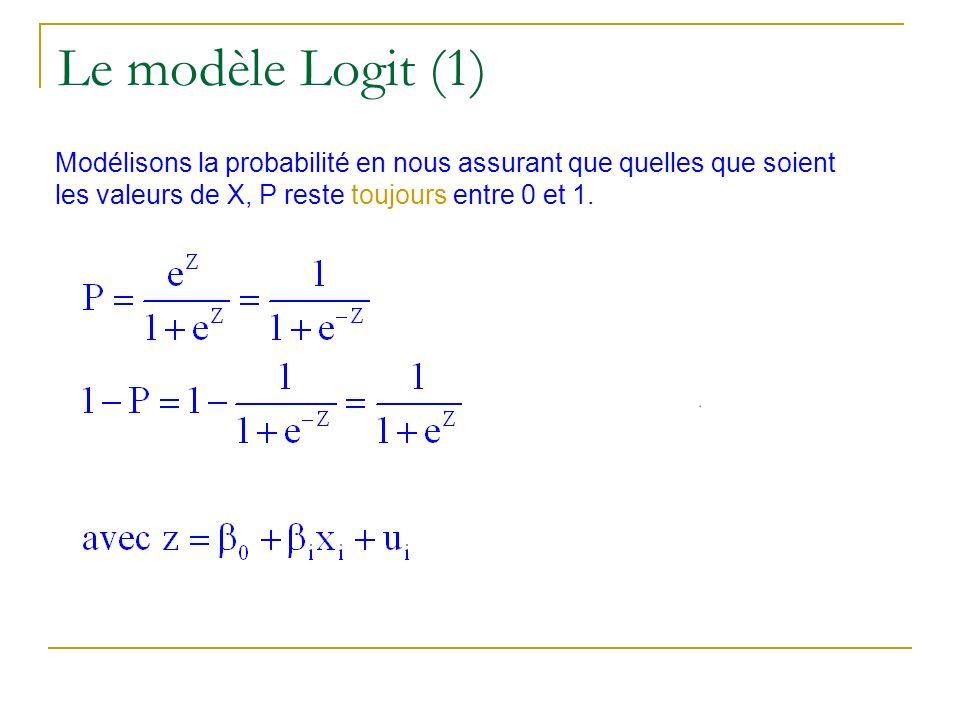Le modèle Logit (1)Modélisons la probabilité en nous assurant que quelles que soient les valeurs de X, P reste toujours entre 0 et 1.