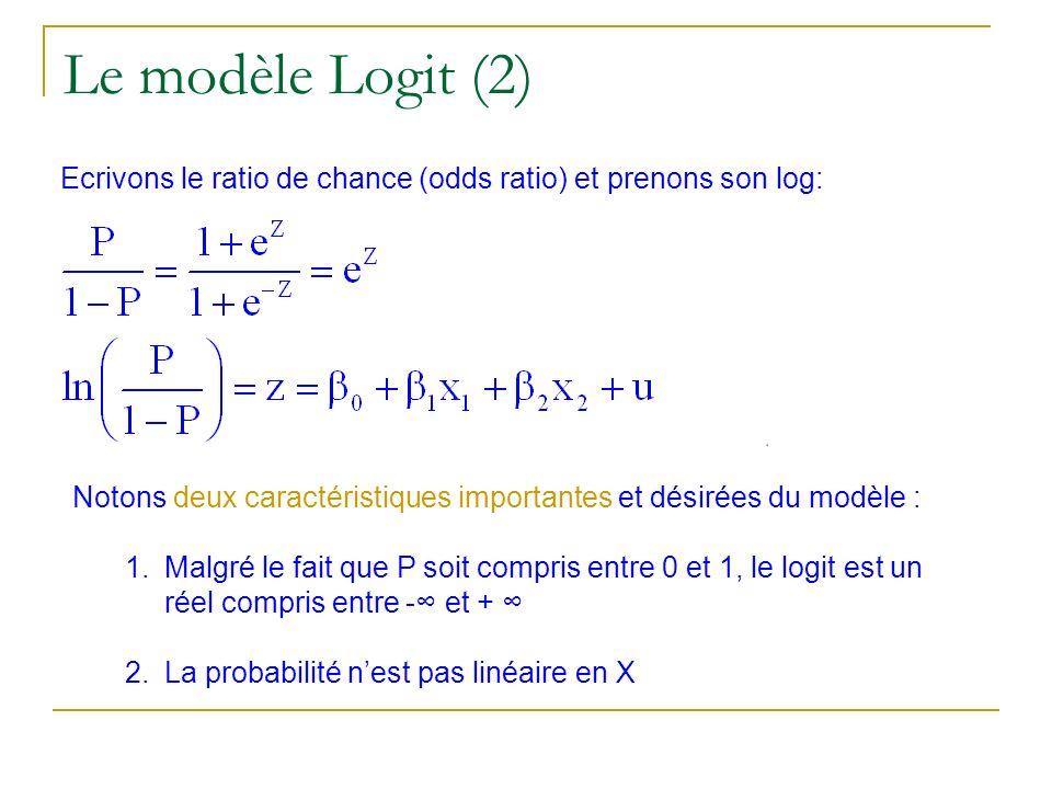 Le modèle Logit (2) Ecrivons le ratio de chance (odds ratio) et prenons son log: Notons deux caractéristiques importantes et désirées du modèle :
