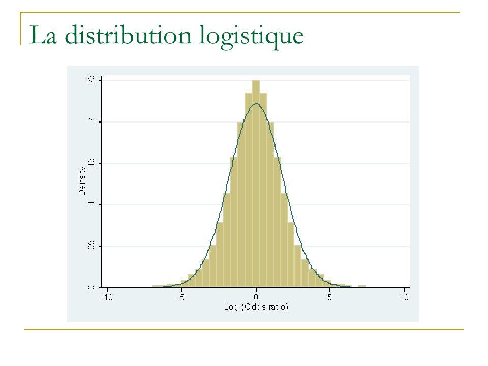 La distribution logistique