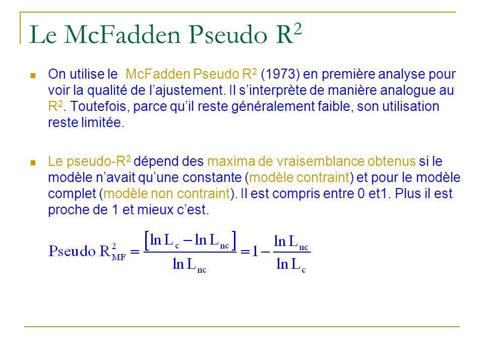 Le McFadden Pseudo R2