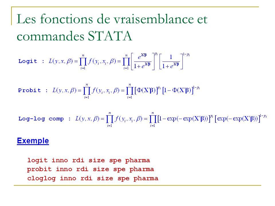 Les fonctions de vraisemblance et commandes STATA