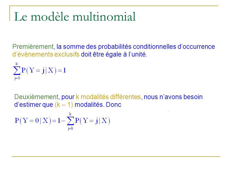 Le modèle multinomialPremièrement, la somme des probabilités conditionnelles d'occurrence d'évènements exclusifs doit être égale à l'unité.