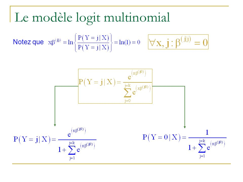 Le modèle logit multinomial