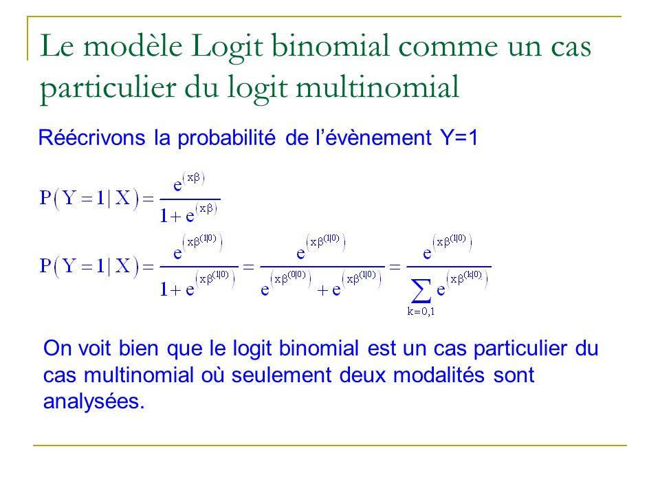 Le modèle Logit binomial comme un cas particulier du logit multinomial