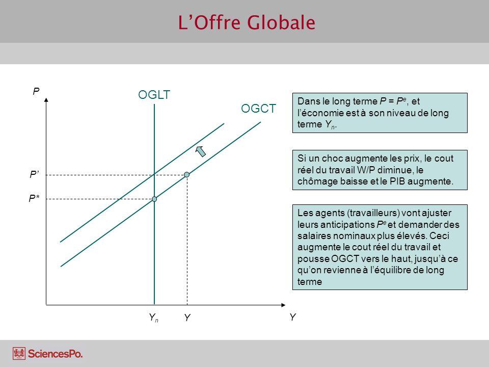 L'Offre Globale OGLT OGCT P