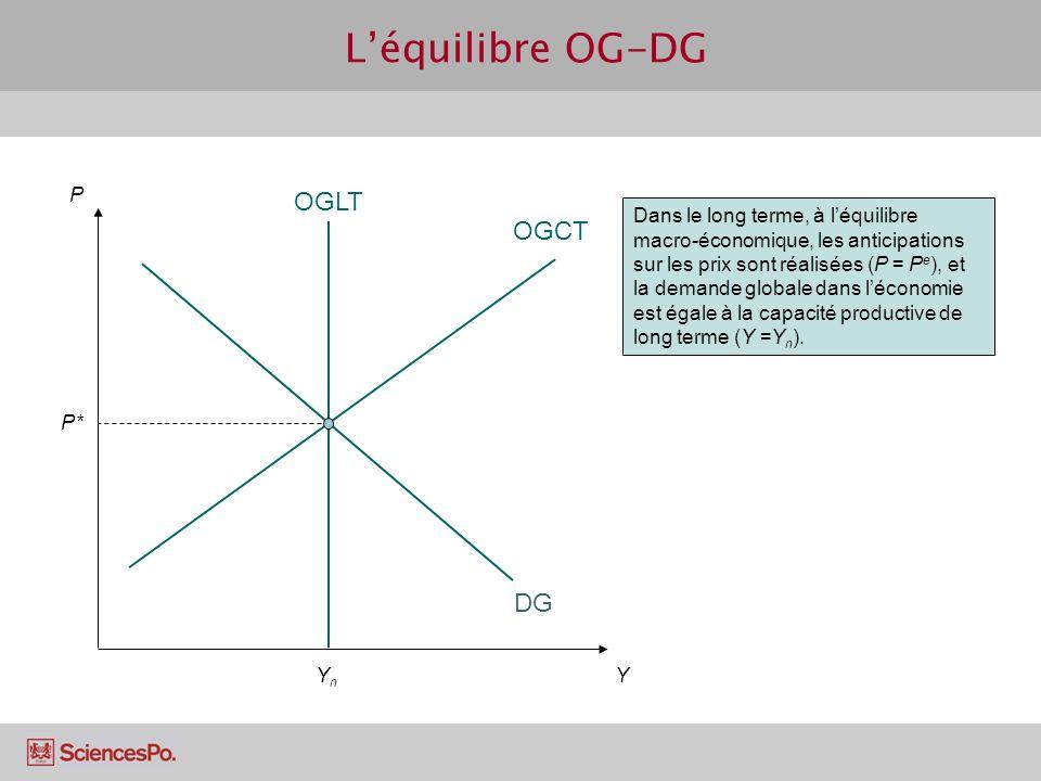 L'équilibre OG-DG OGLT OGCT DG P