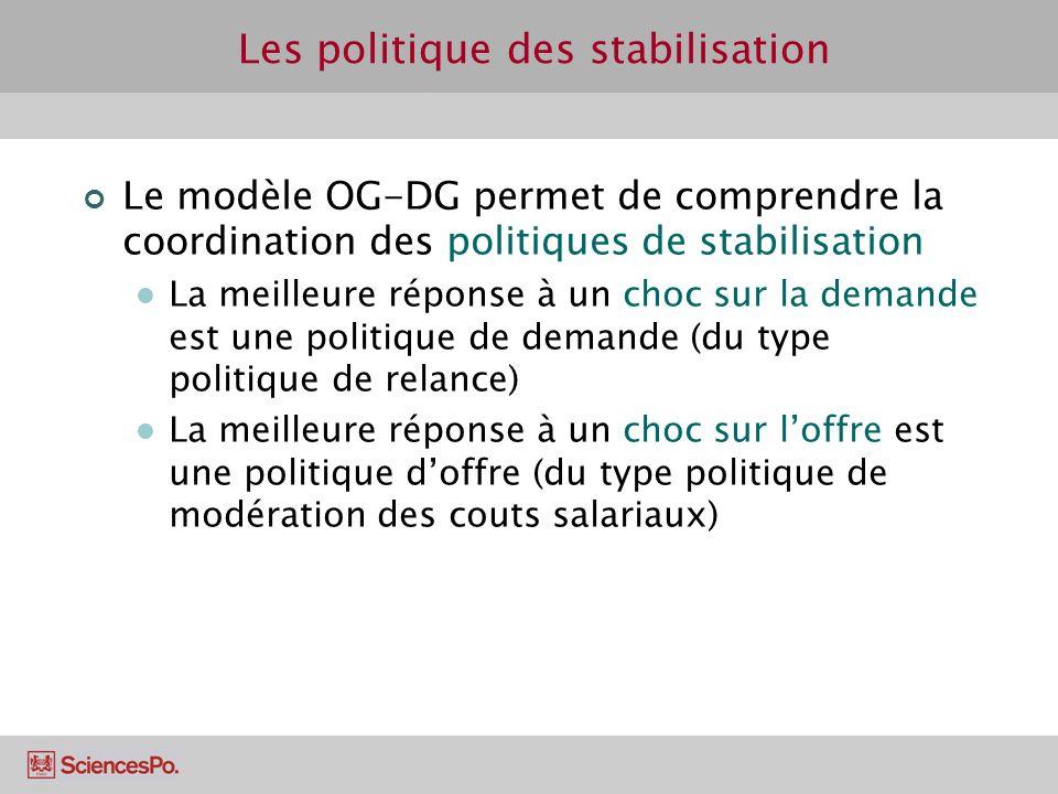 Les politique des stabilisation