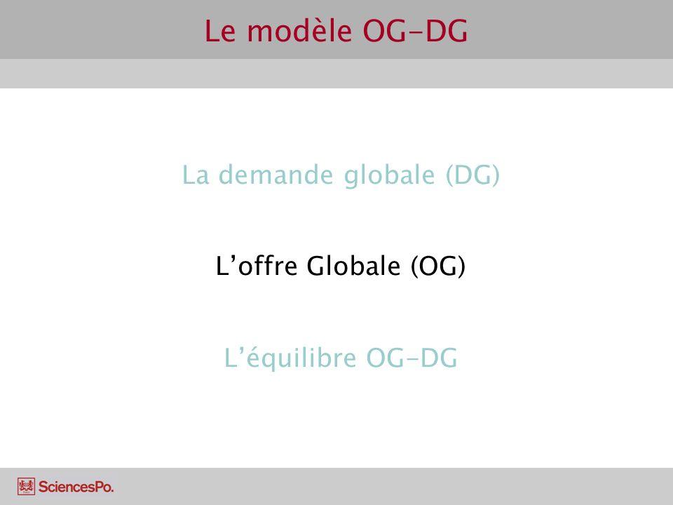 La demande globale (DG)