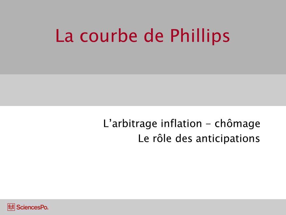 L'arbitrage inflation - chômage Le rôle des anticipations