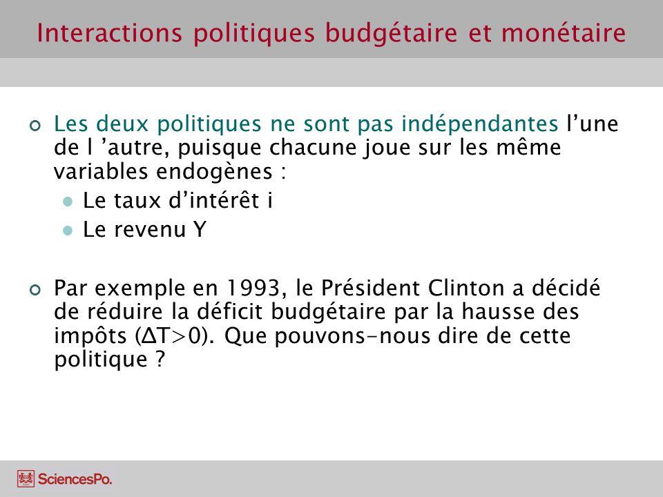 Interactions politiques budgétaire et monétaire