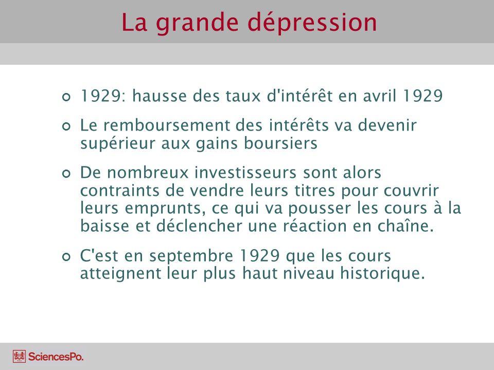La grande dépression 1929: hausse des taux d intérêt en avril 1929