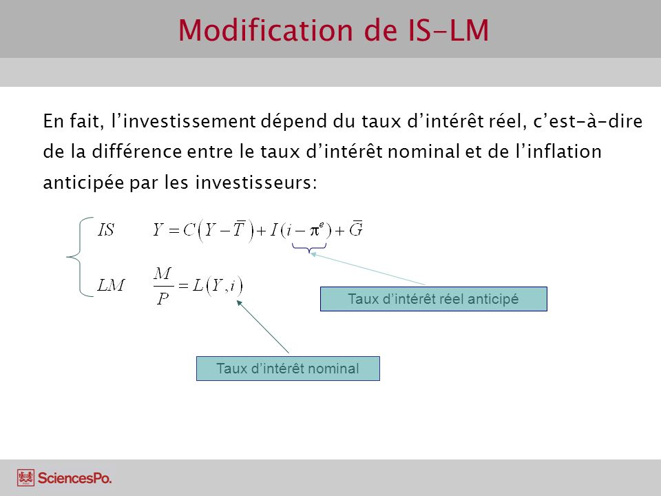 Modification de IS-LM