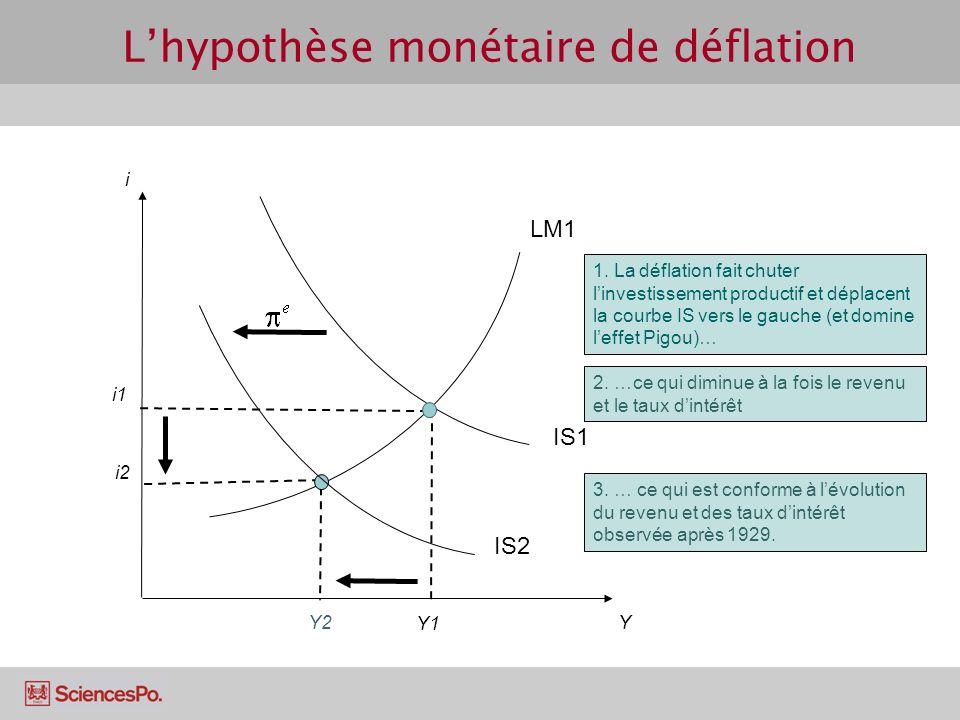L'hypothèse monétaire de déflation
