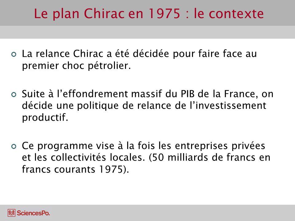 Le plan Chirac en 1975 : le contexte