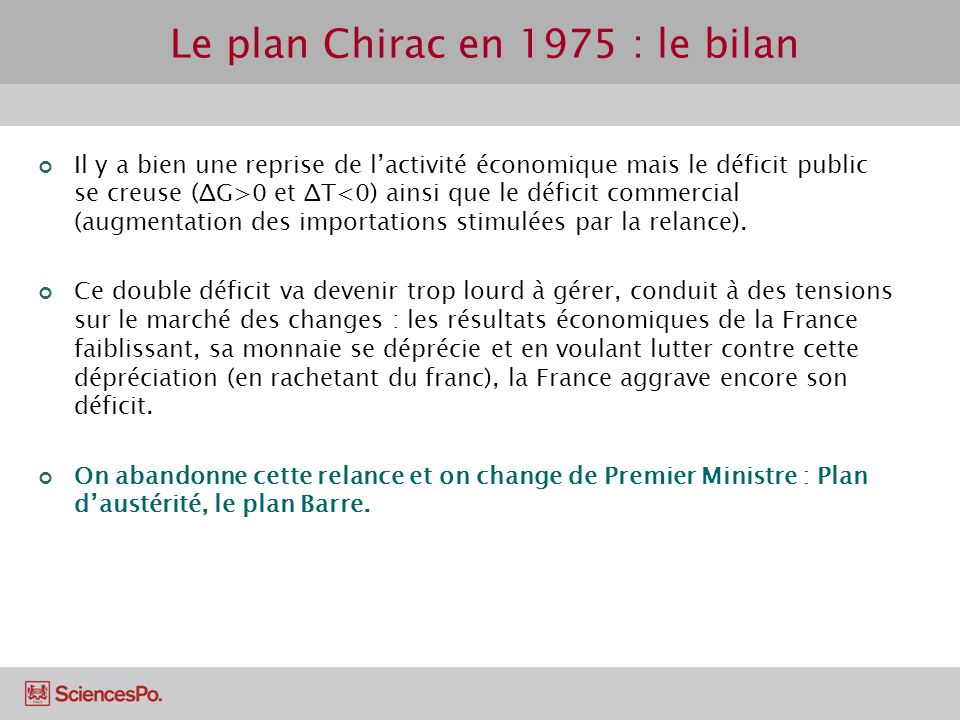 Le plan Chirac en 1975 : le bilan