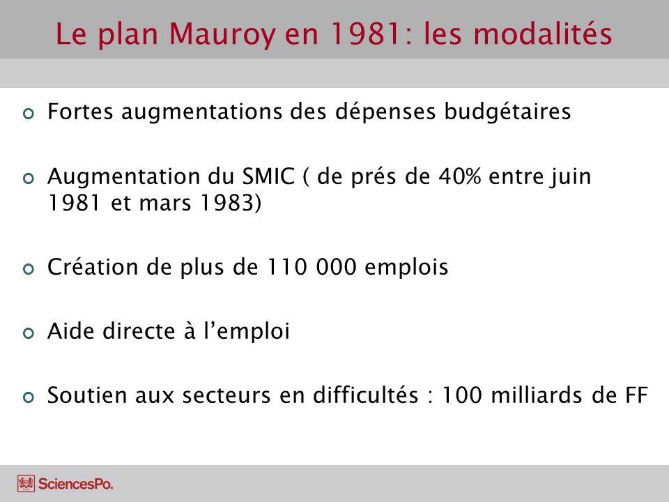 Le plan Mauroy en 1981: les modalités