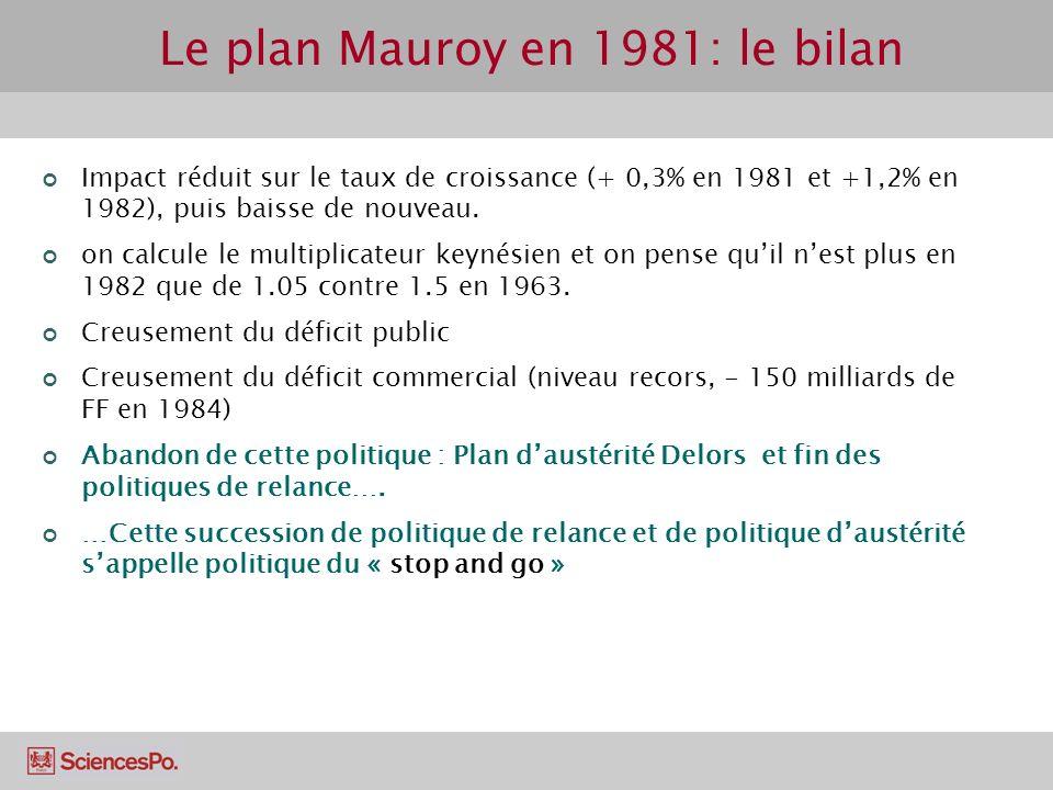 Le plan Mauroy en 1981: le bilan