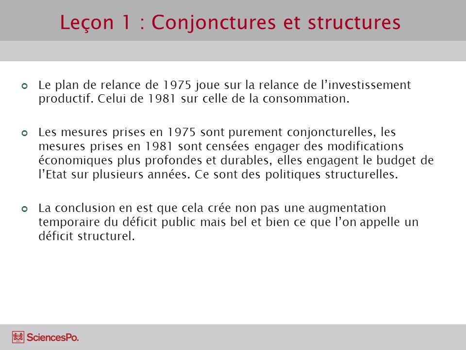 Leçon 1 : Conjonctures et structures
