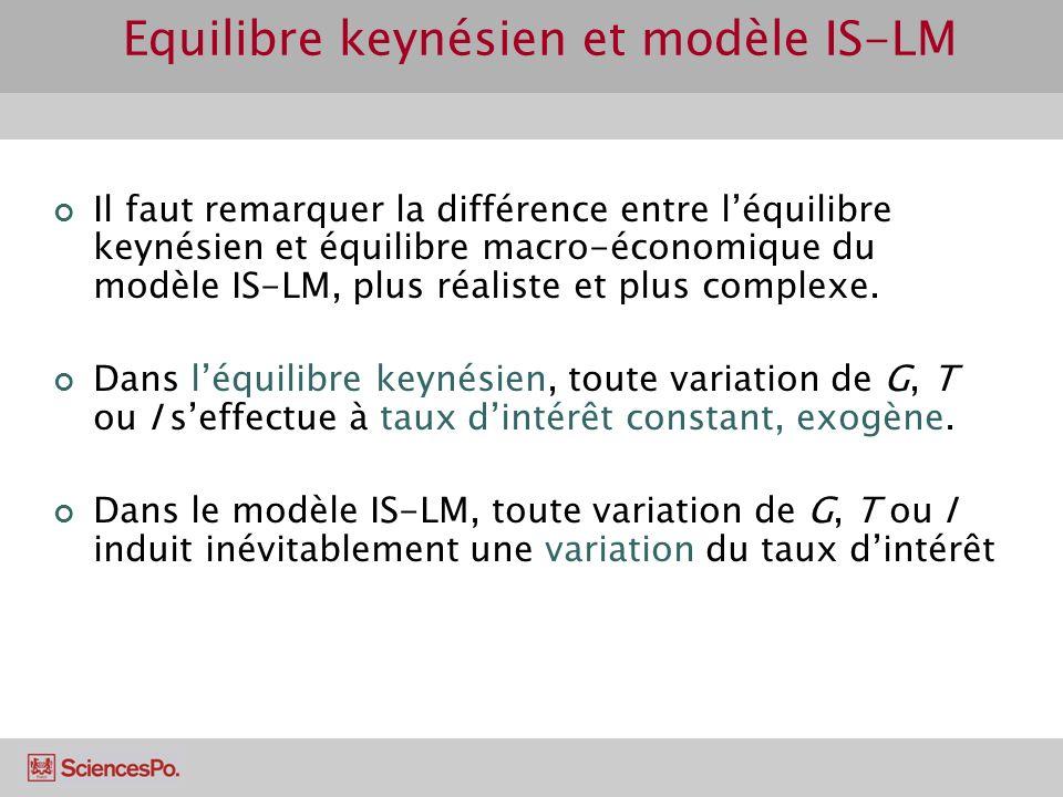 Equilibre keynésien et modèle IS-LM