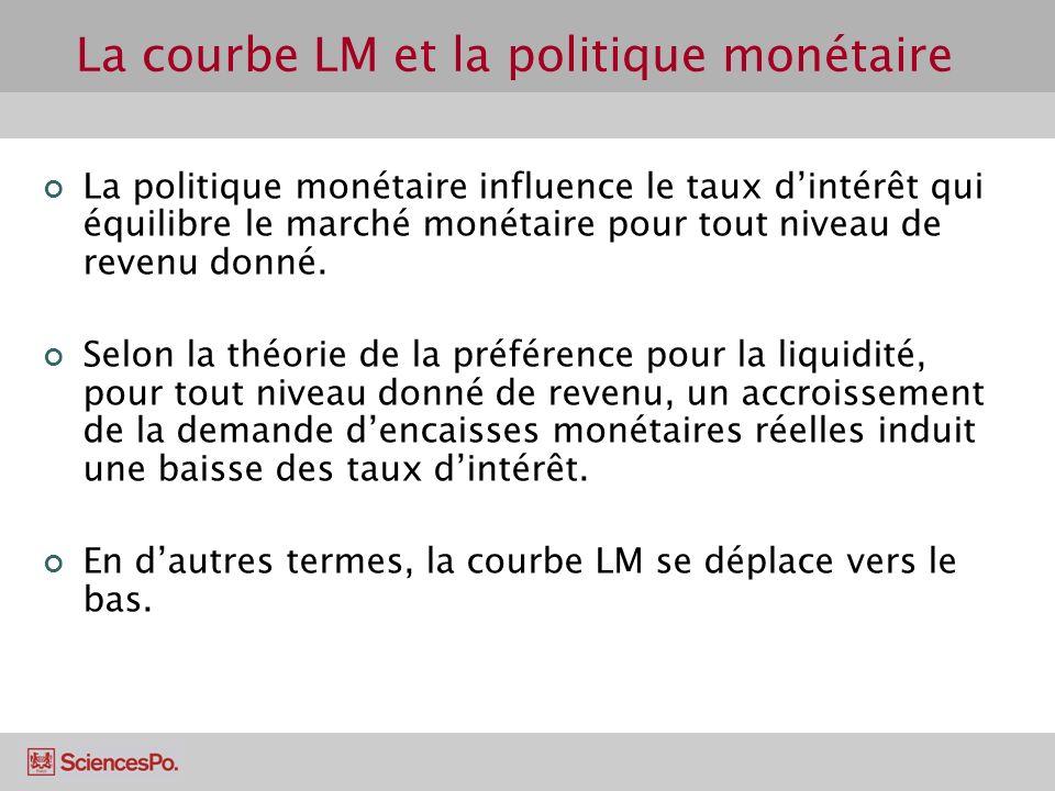 La courbe LM et la politique monétaire