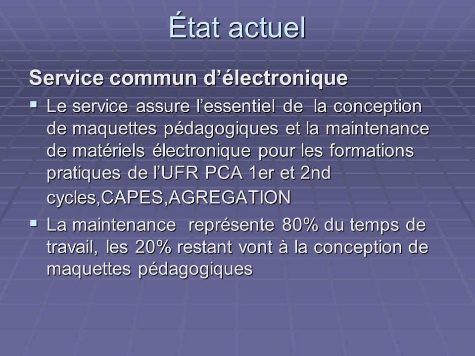État actuel Service commun d'électronique