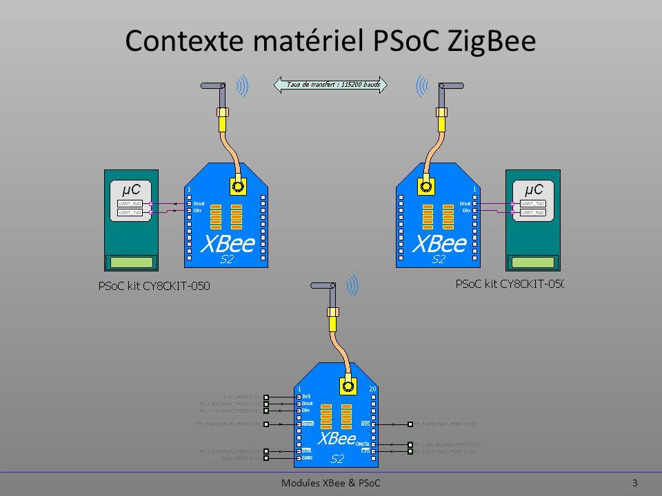 Contexte matériel PSoC ZigBee