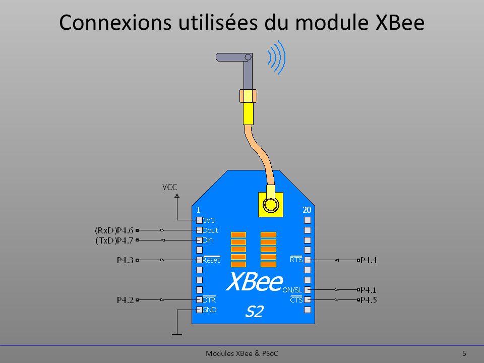 Connexions utilisées du module XBee