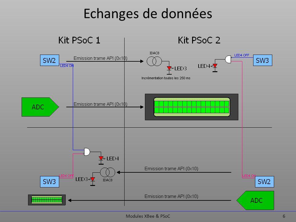 Echanges de données Modules XBee & PSoC