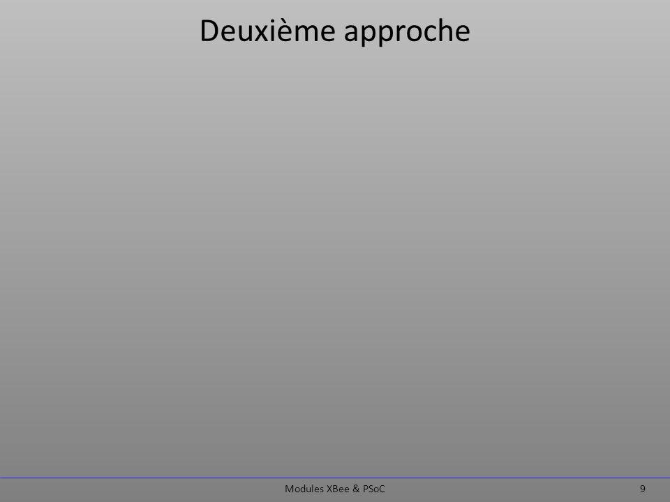 Deuxième approche Modules XBee & PSoC