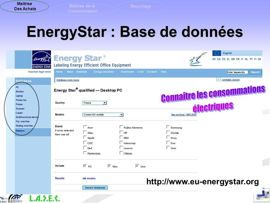 EnergyStar : Base de données