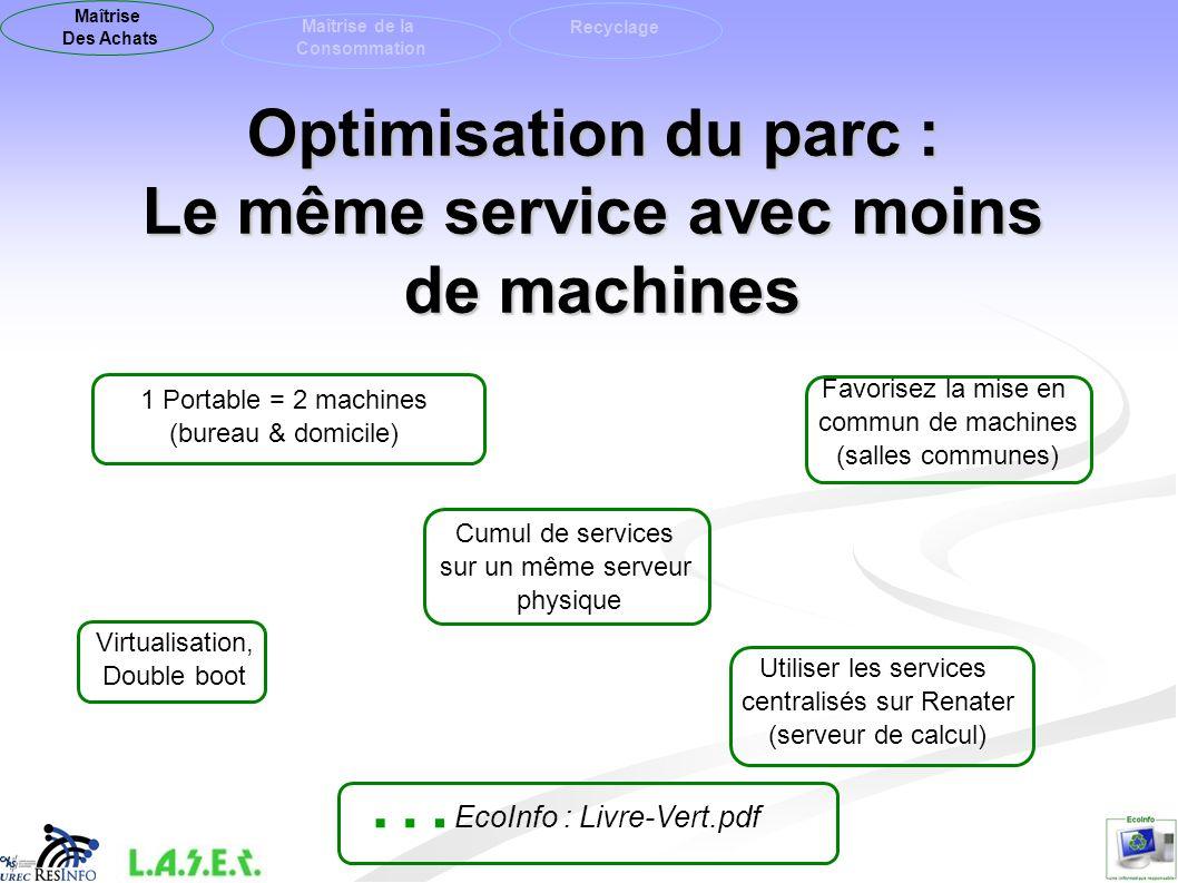 Optimisation du parc : Le même service avec moins de machines