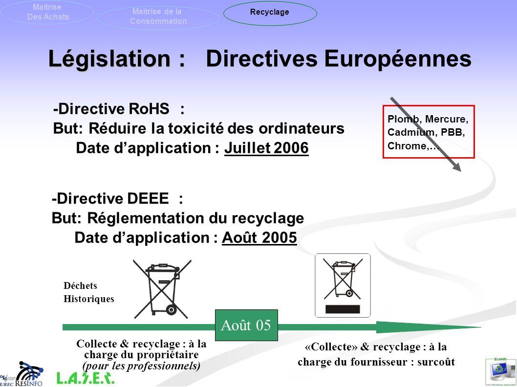 Législation : Directives Européennes