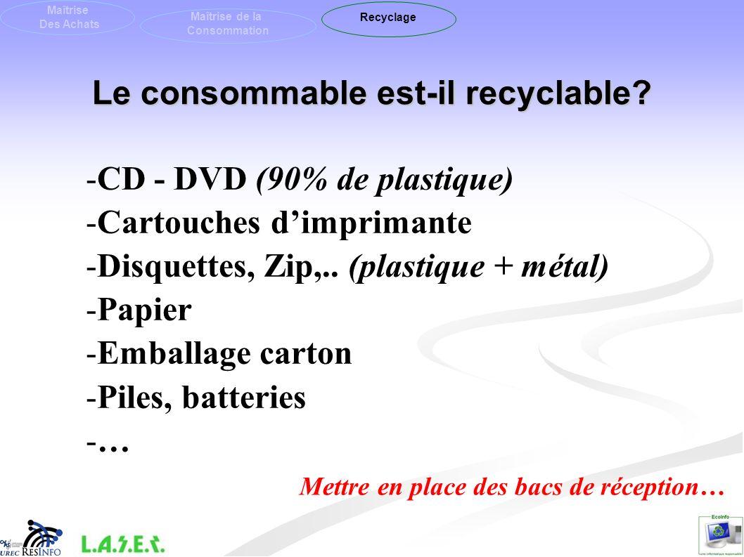 Le consommable est-il recyclable