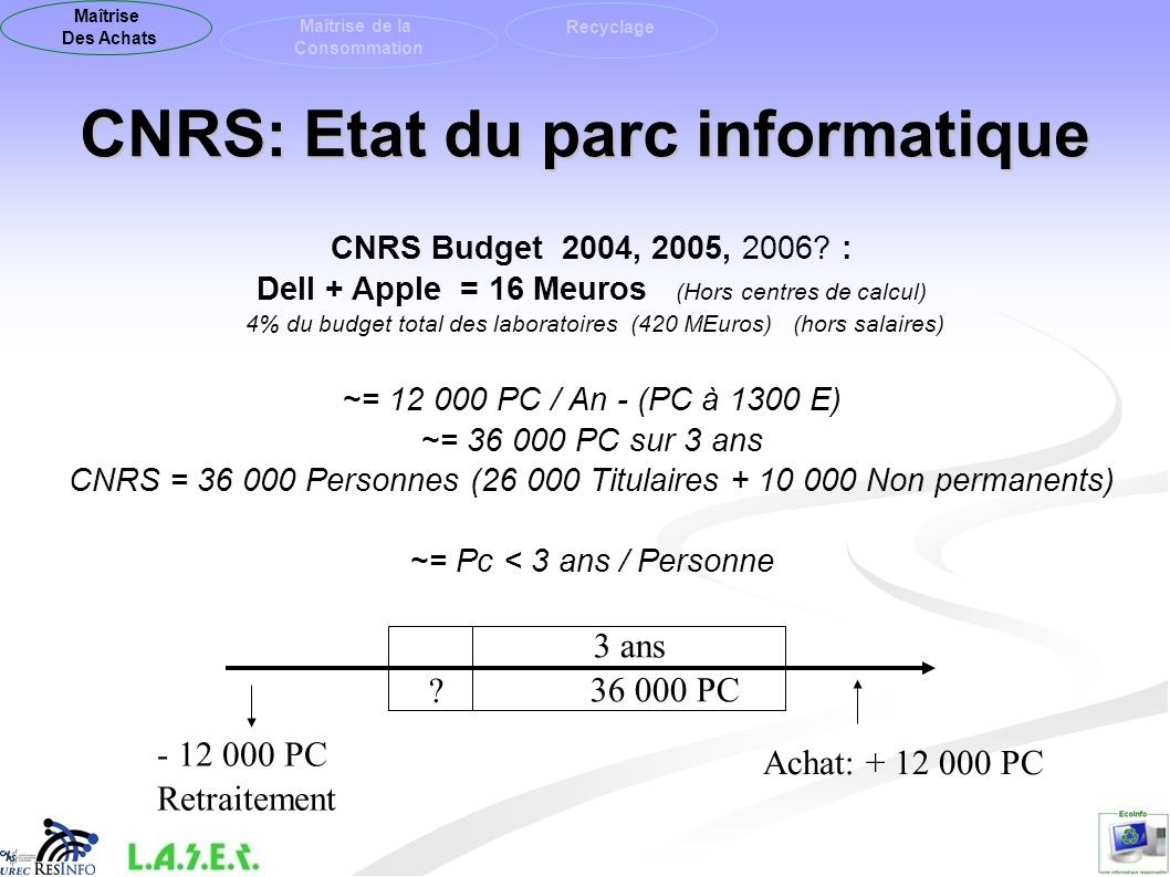 CNRS: Etat du parc informatique