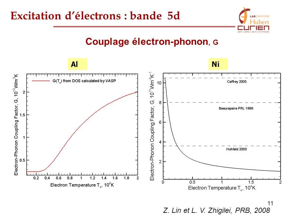Excitation d'électrons : bande 5d