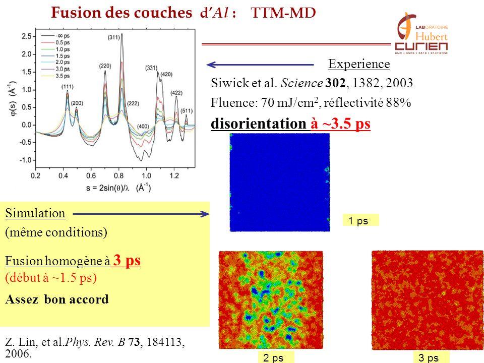 Fusion des couches d'Al : TTM-MD
