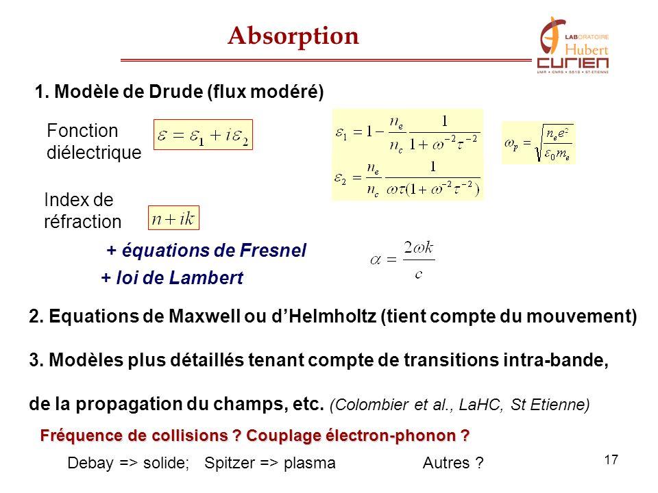 Absorption 1. Modèle de Drude (flux modéré) Fonction diélectrique