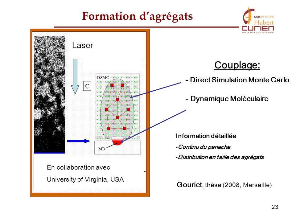- Direct Simulation Monte Carlo - Dynamique Moléculaire